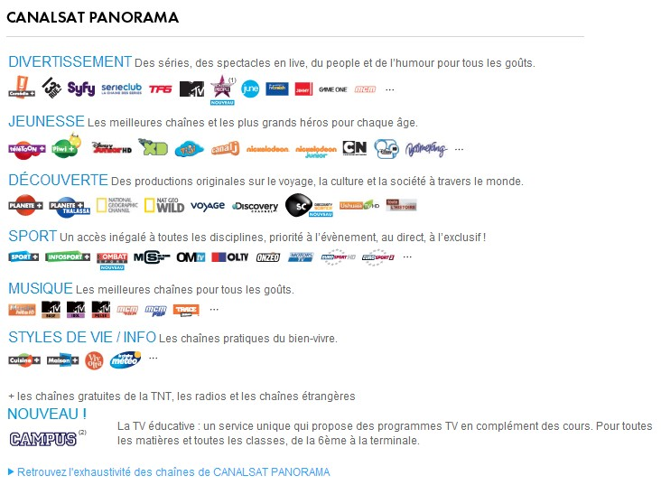 Offre Panorama